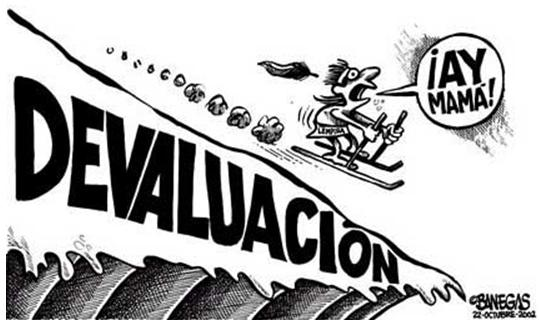 Un tipo de hechizo: Política y devaluación