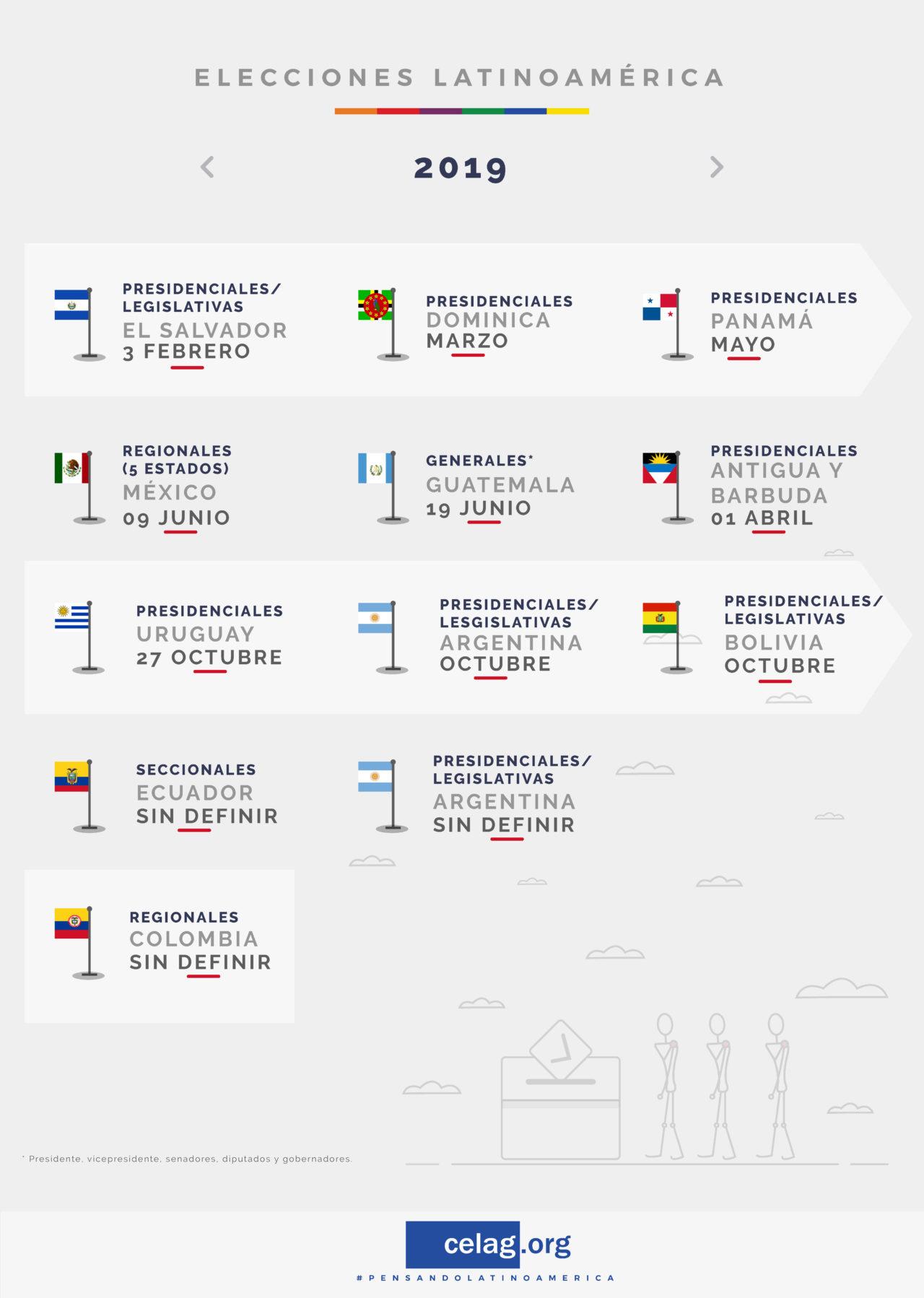 Calendario Fiscal 2019 Honduras.Calendario Electoral 2018 2019 2 Pagina 2 Celag