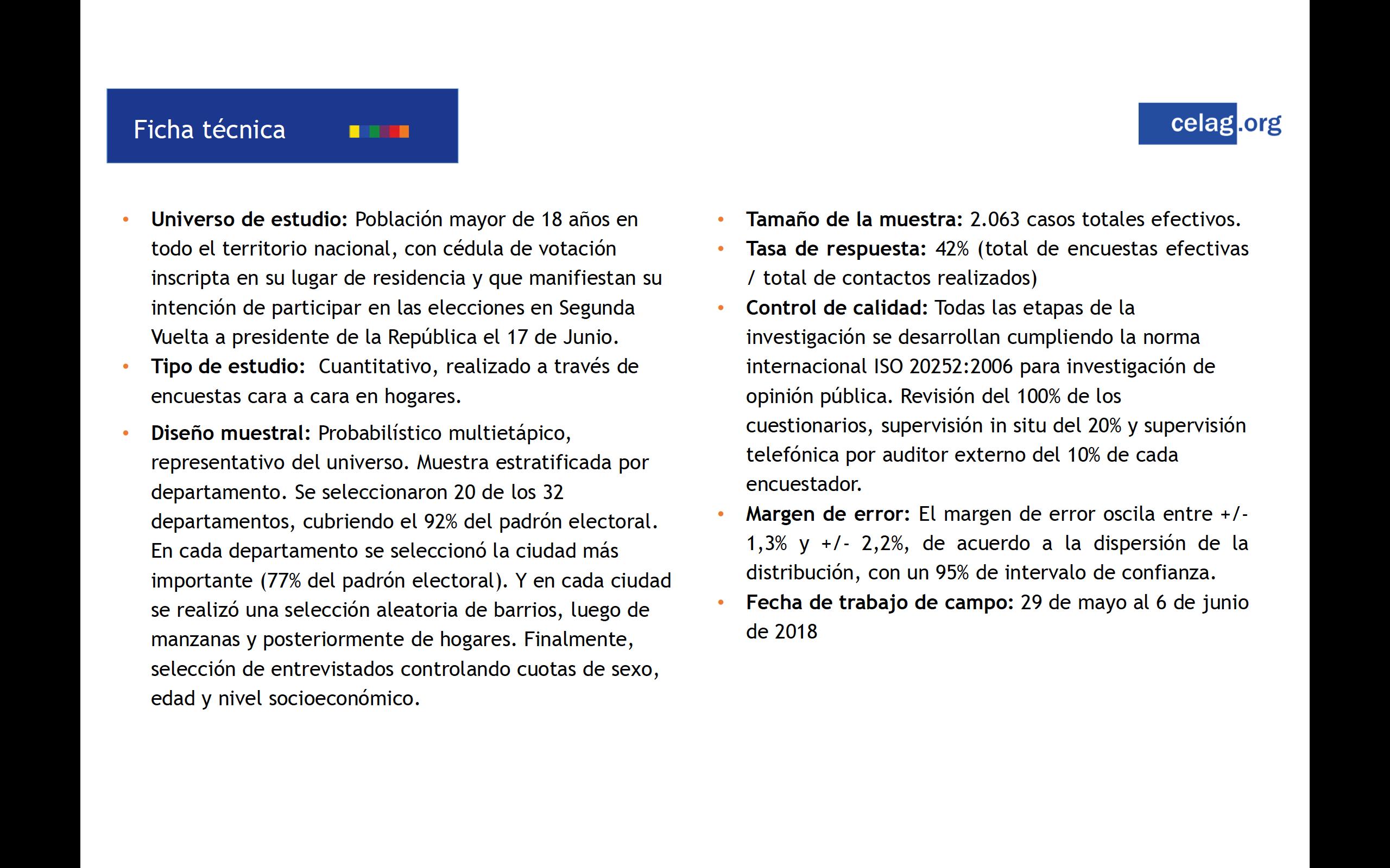 Ficha tecnica Colombia
