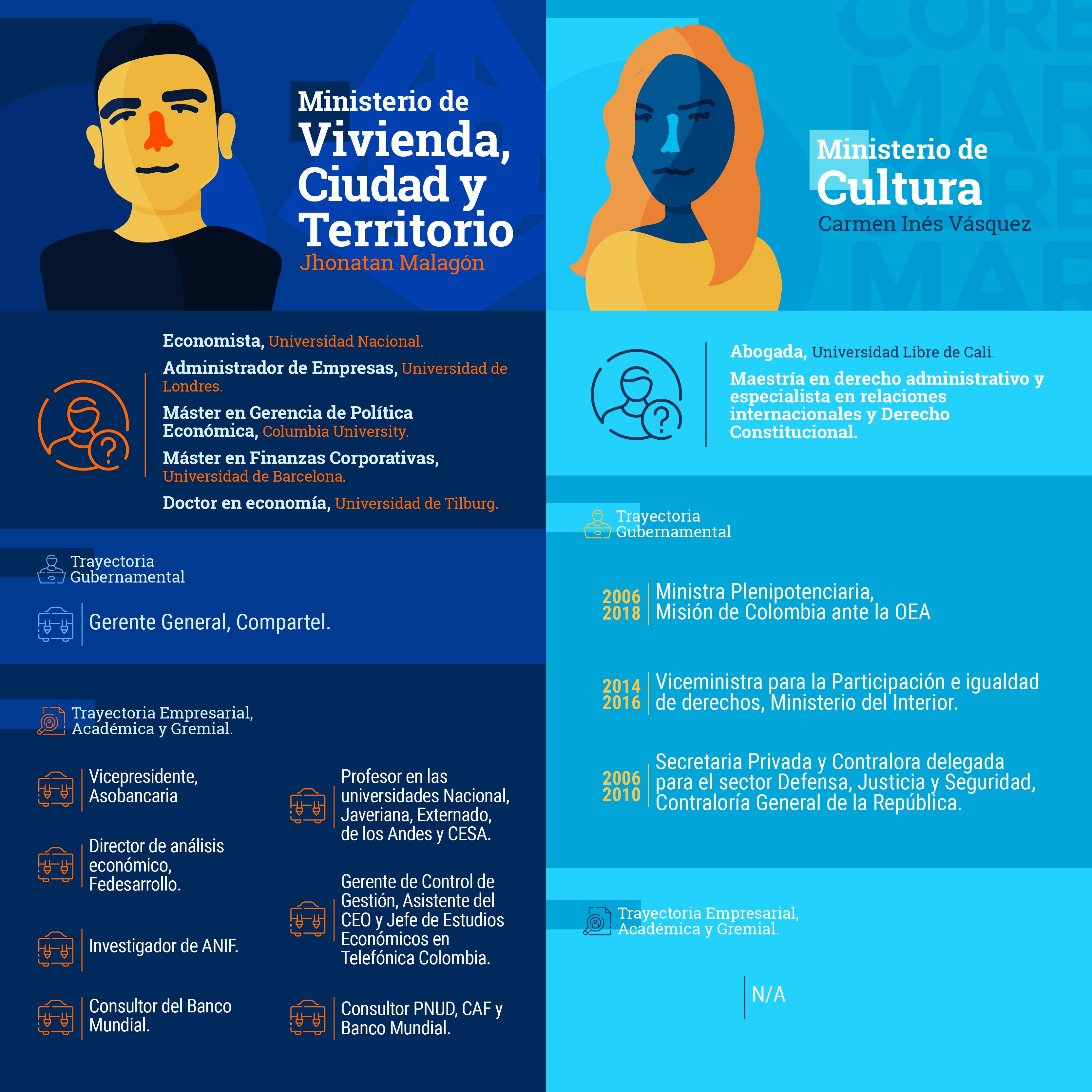 GABINETE FINAL IVÁN DUQUE-07