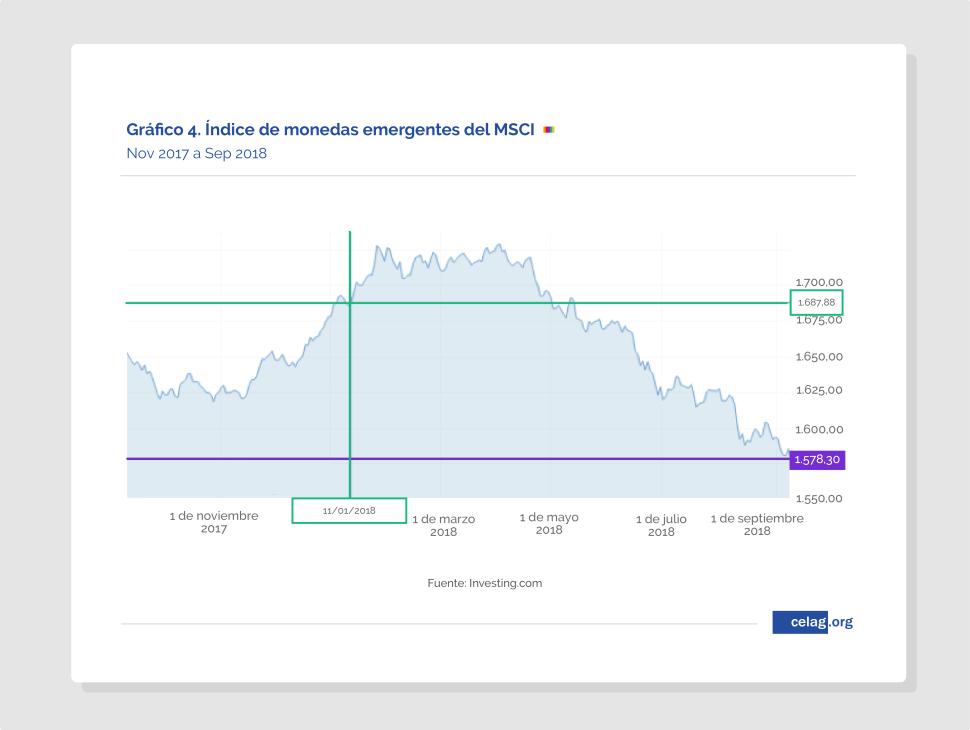 Devaluación, crisis financiera y peligros para Latinoamérica-04