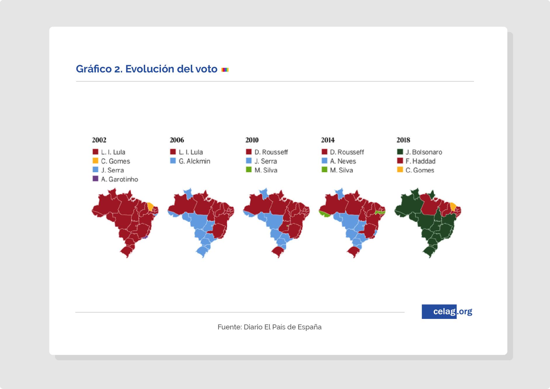 malestar social en América Latina-02
