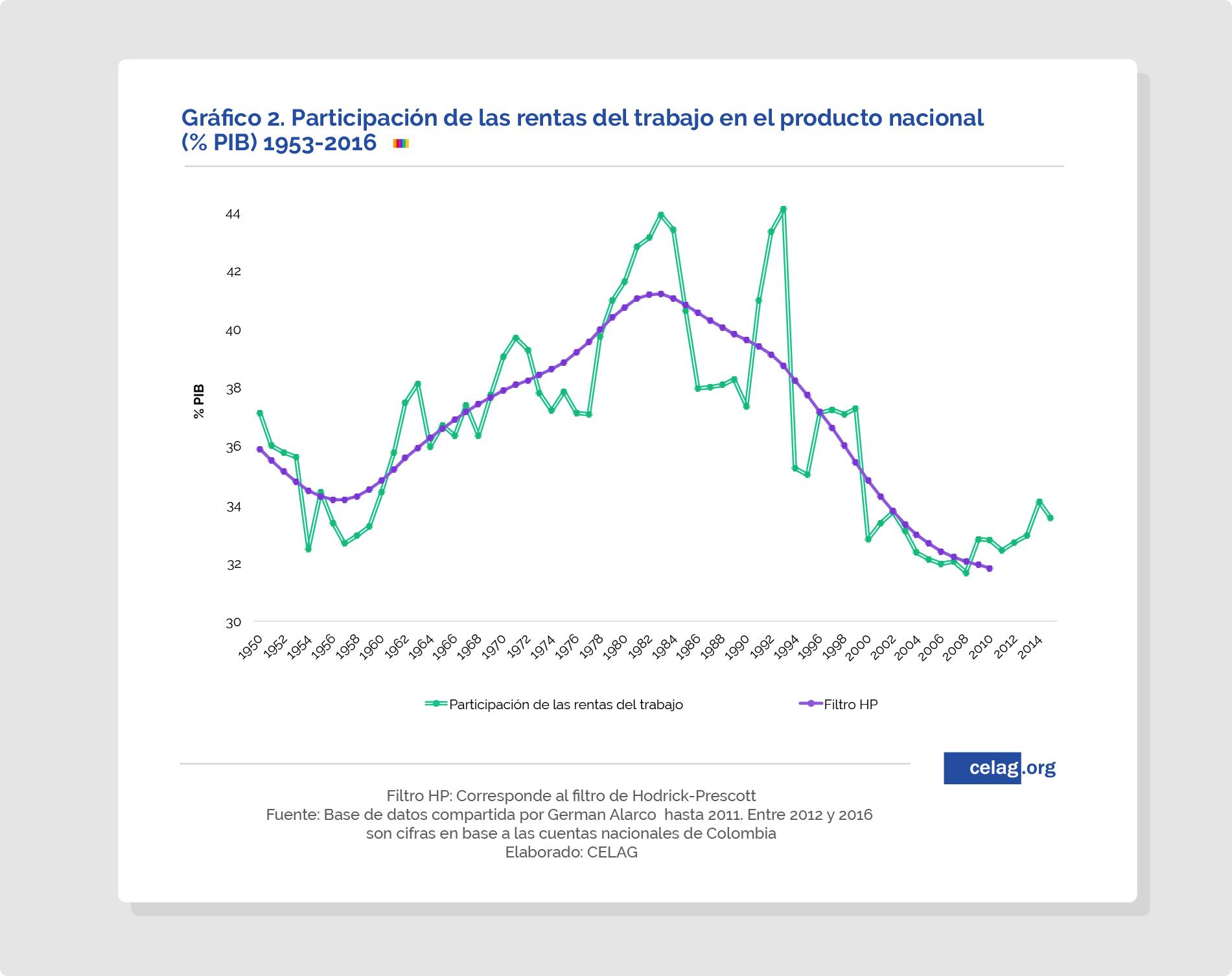reforma del impuesto a la renta en Colombia-02