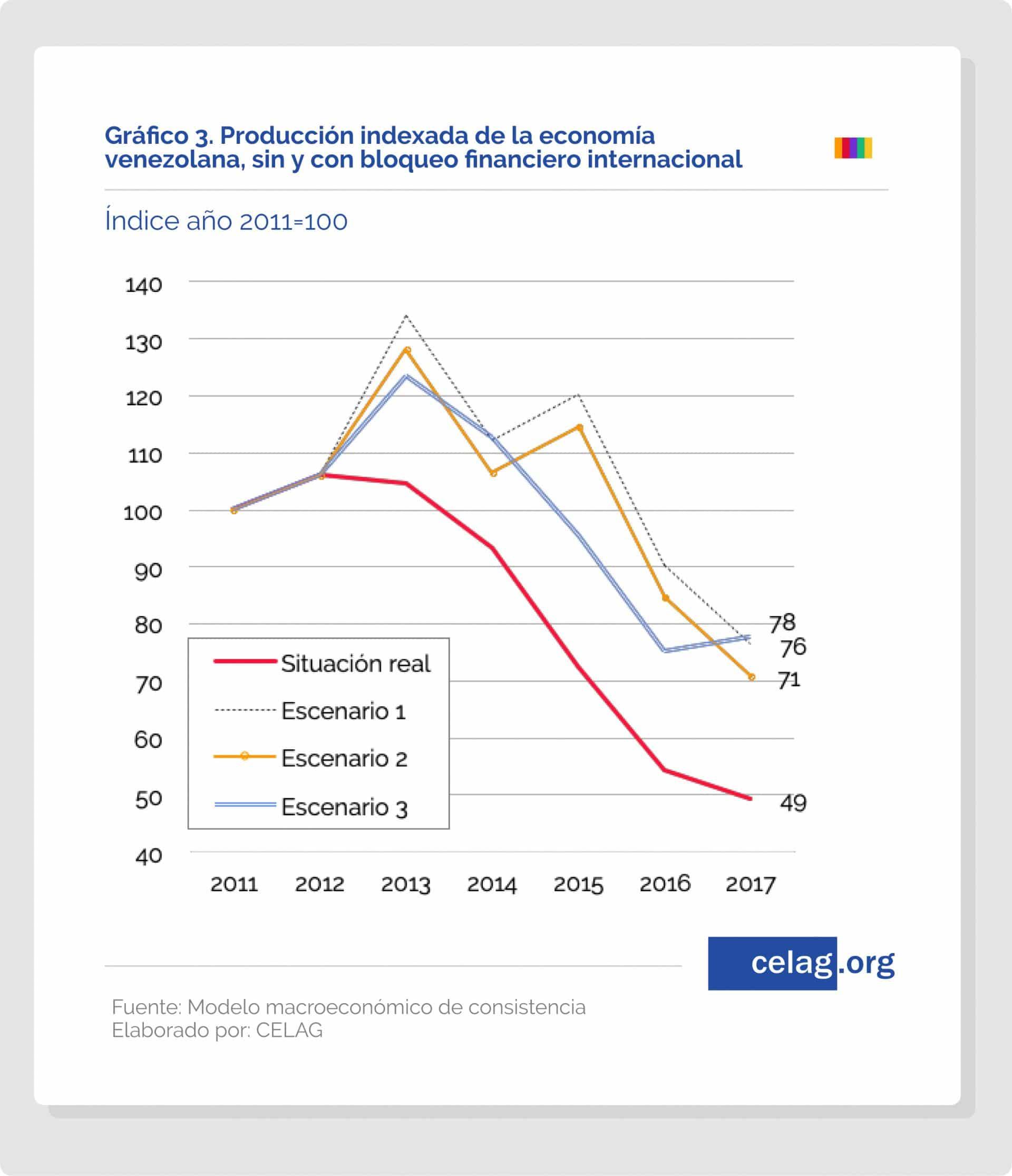 Maduro: Si algo me pasa, ¡retomen el poder y hagan una revolución más radical! - Página 7 Las-consecuencias-economicas-del-boicot-a-venezuela-05