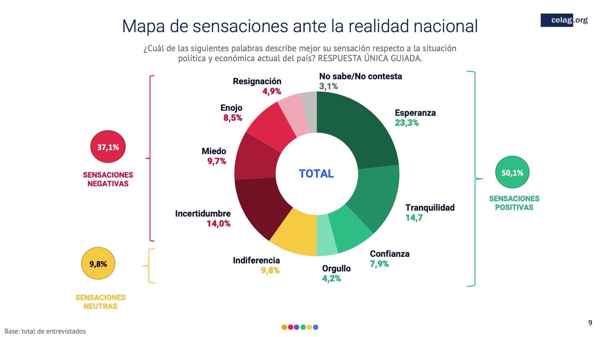 09 Elecciones bolivia realidad nacional