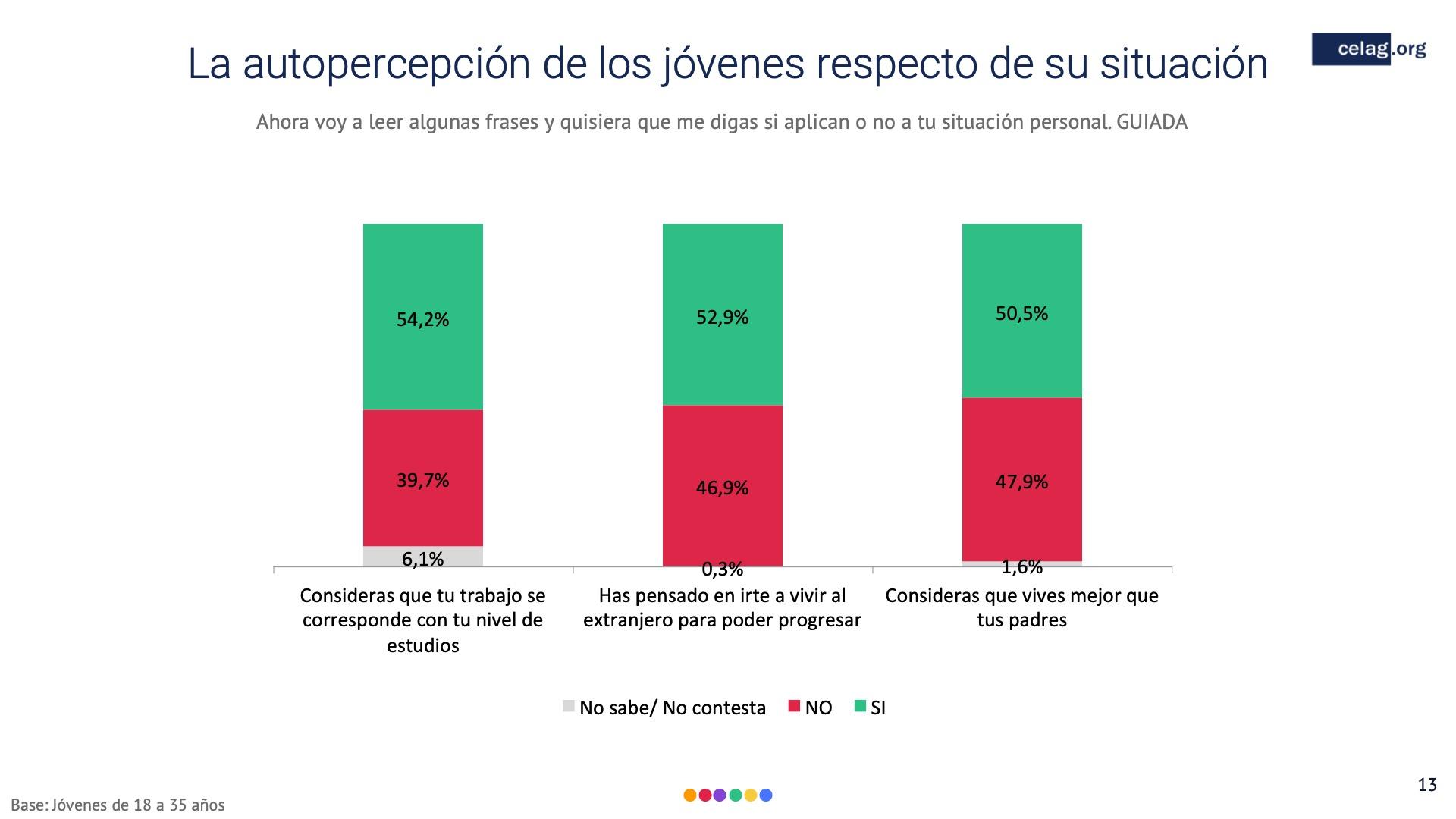 13 Elecciones bolivia la autopercepcion de los jovenes