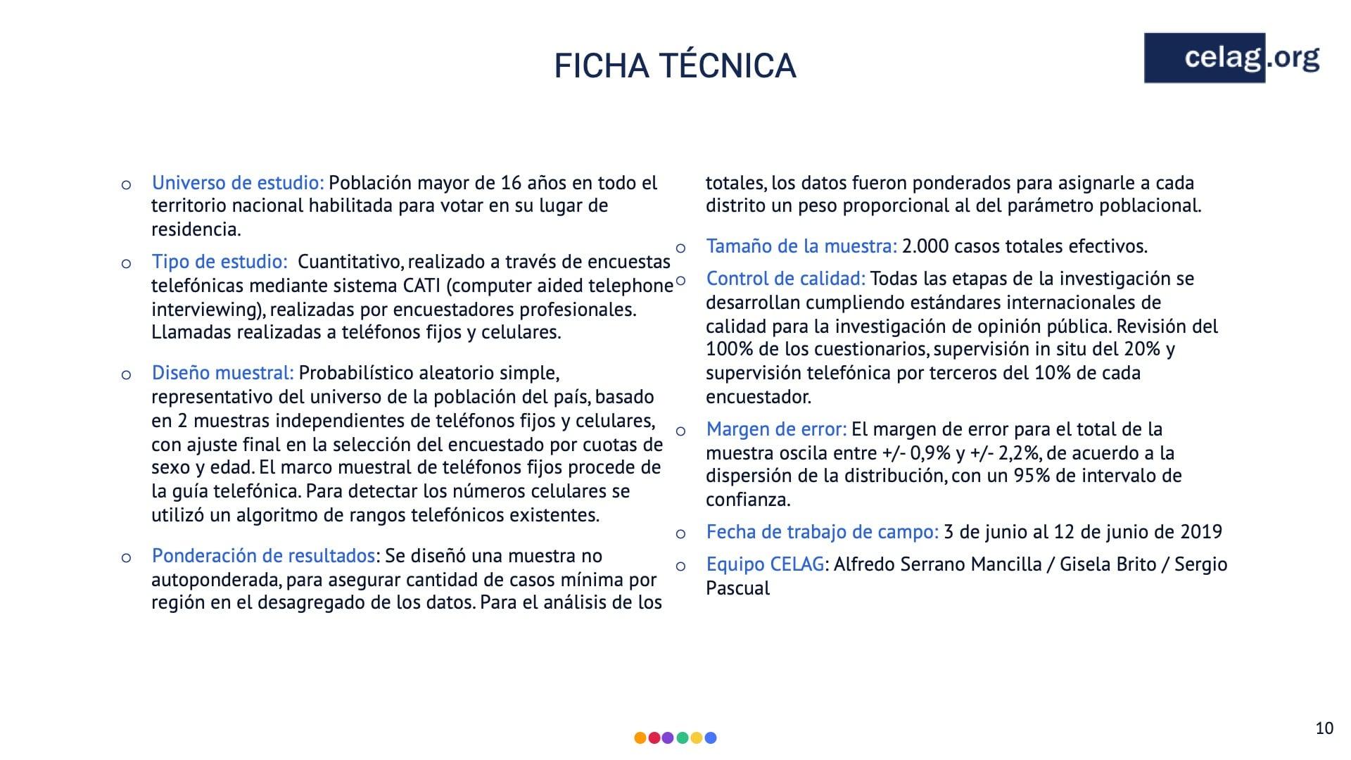 ficha tecnica encuesta argentina 2019