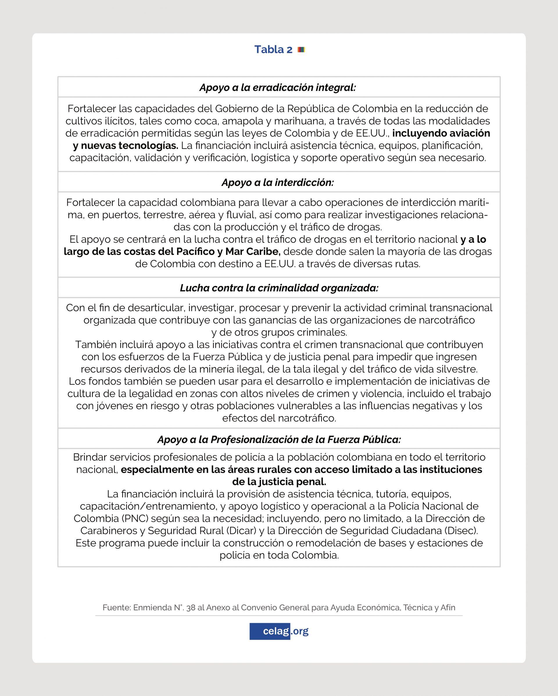 Tablas EEUU y Colombia_2