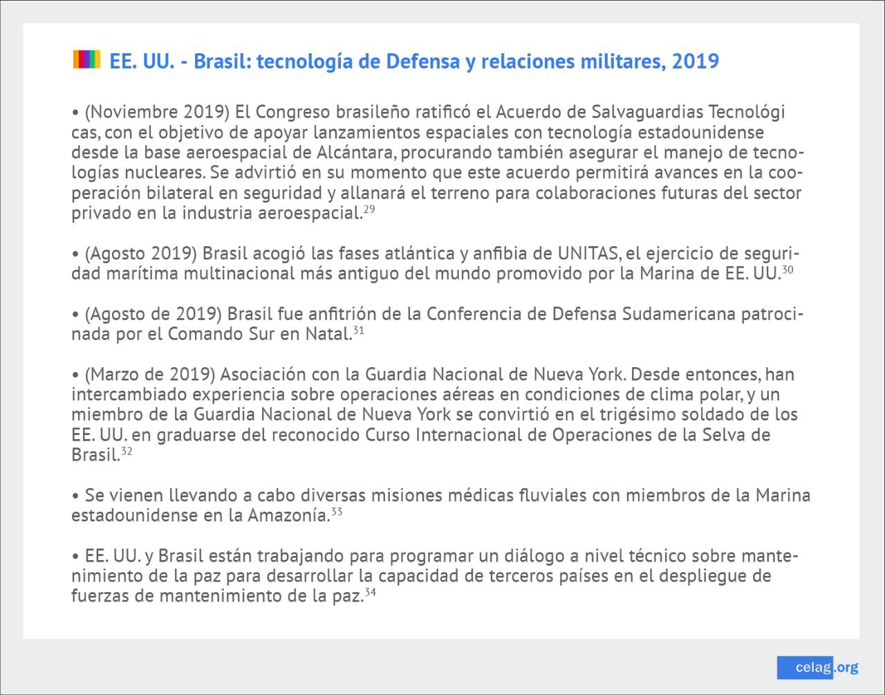 Brasil for sale: Bolsonaro y EEUU